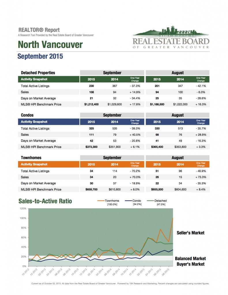 2015-09-North-Vancouver 1