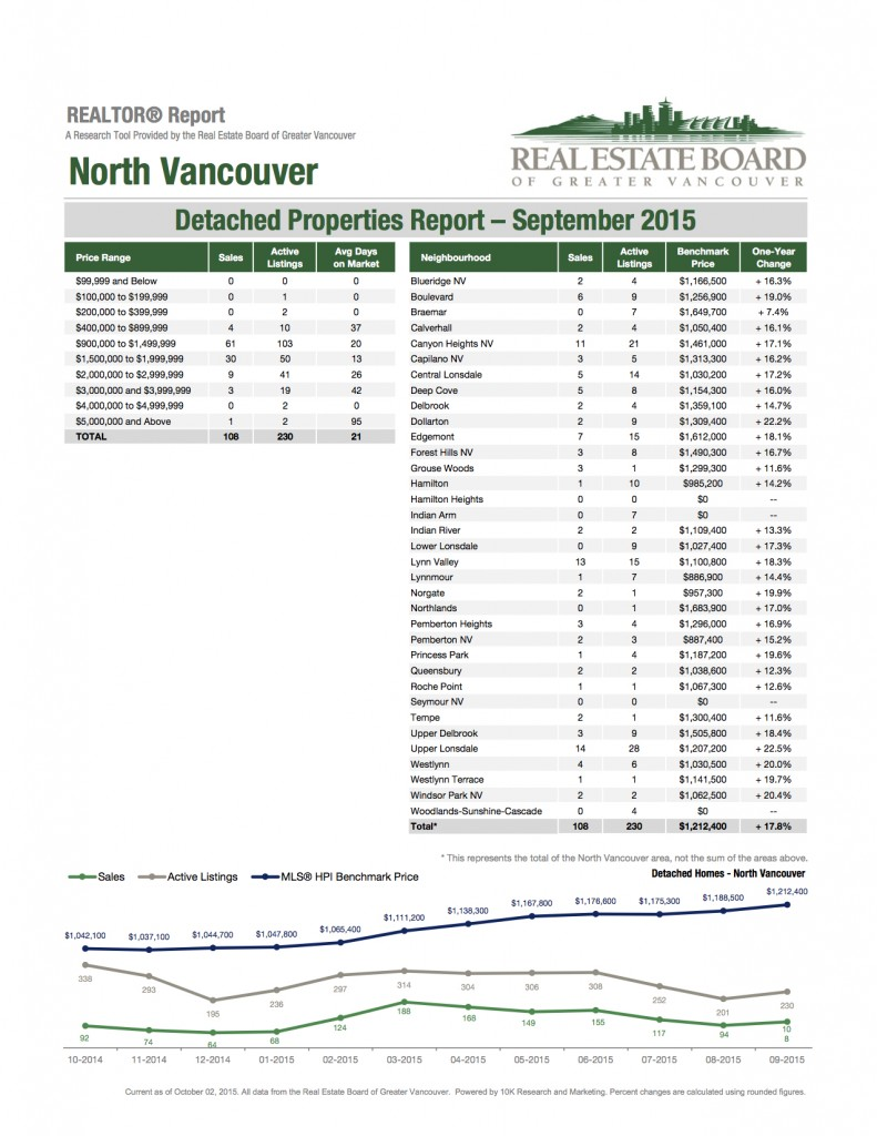 2015-09-North-Vancouver 2