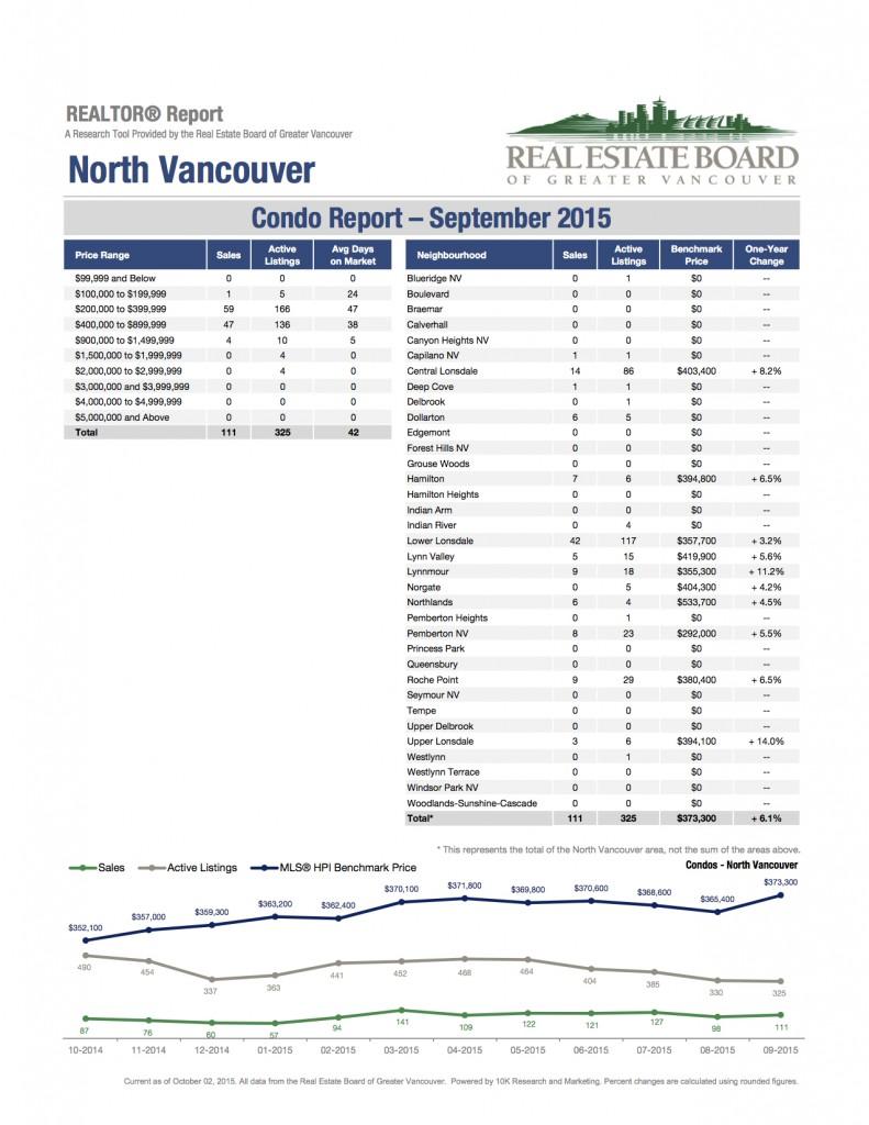 2015-09-North-Vancouver 3