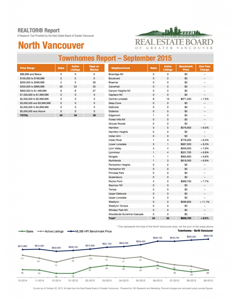 2015-09-North-Vancouver 4