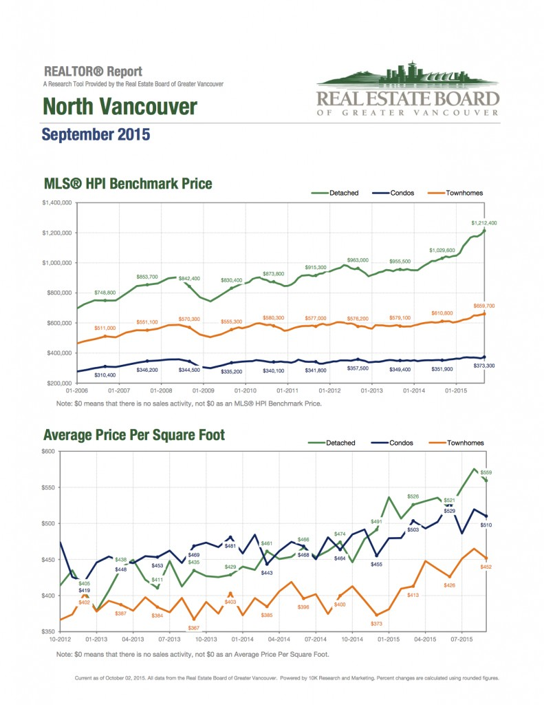 2015-09-North-Vancouver 5